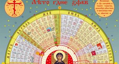 kazak-kalend-