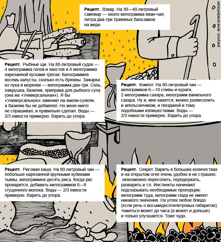 Брюква, староверы, старообрядцы, рецепты, еда, Жен-Мироносиц, готовка, кухня, казаки, Дмитрий Власов, Рогожское, Рогожская Станица, Рогожская Слобода, казачество, традиции, Николай Фохт, журнал «Русский пионер»