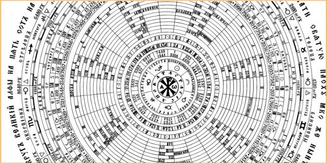 Индикт, новое лето, новолетие, Новый Год, календарь