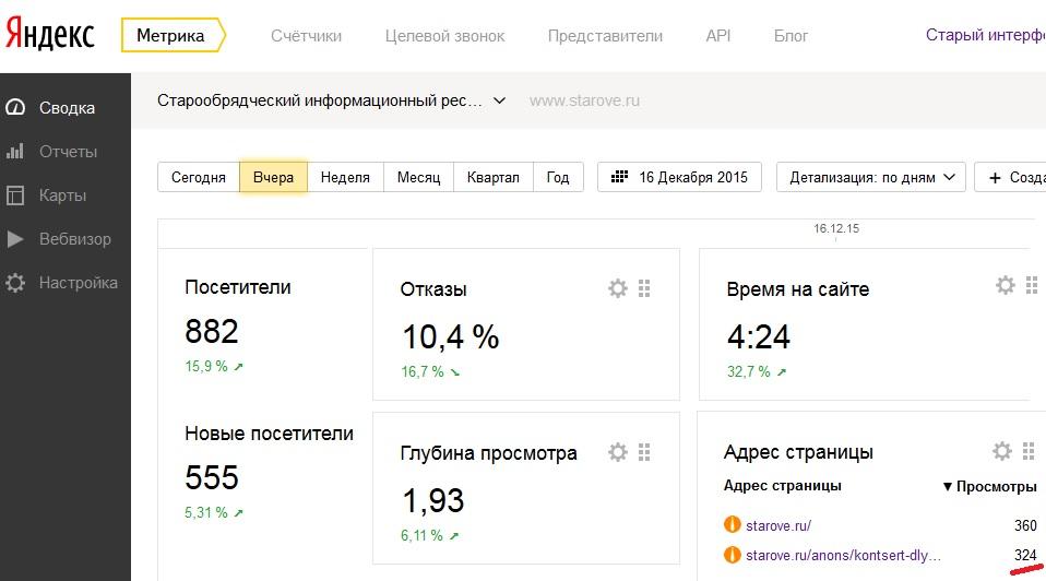2015-12-17-Yametrika-stats